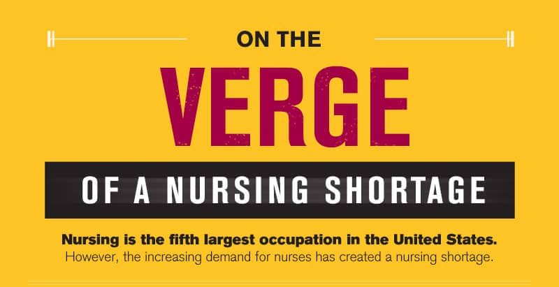 the nursing shortage the need for Global nursing shortage and strategies  suggests that in this climate of global nursing shortage, the need to nationalize the nursing workforce in the u a e as.