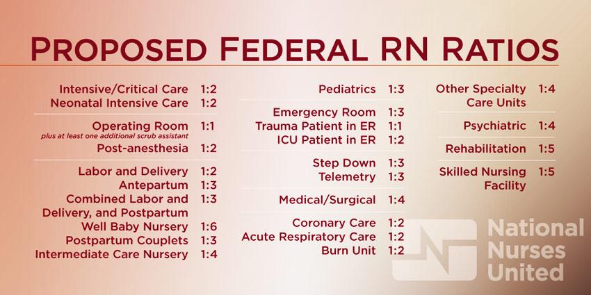 nurse to patient ratio