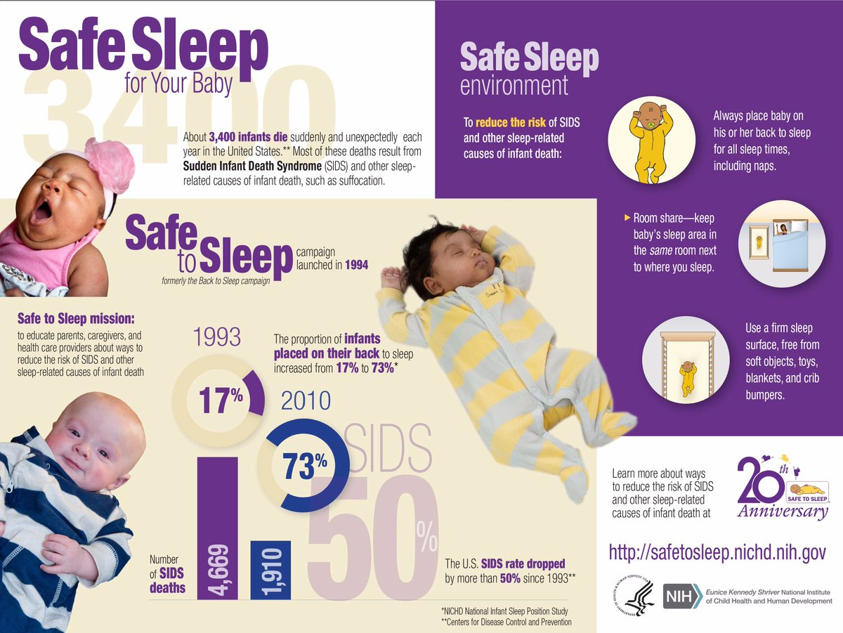 aap safe sleep guidelines 2018