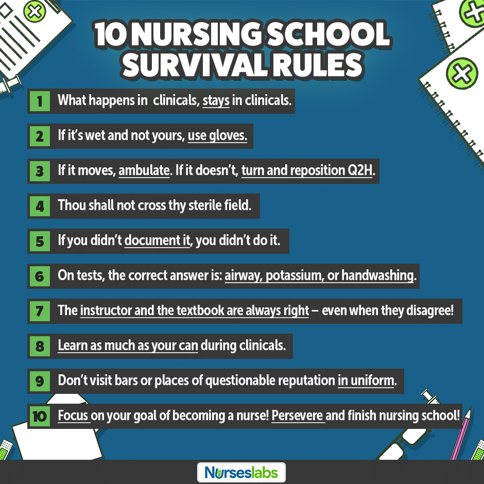10 Nursing School Survival Tips