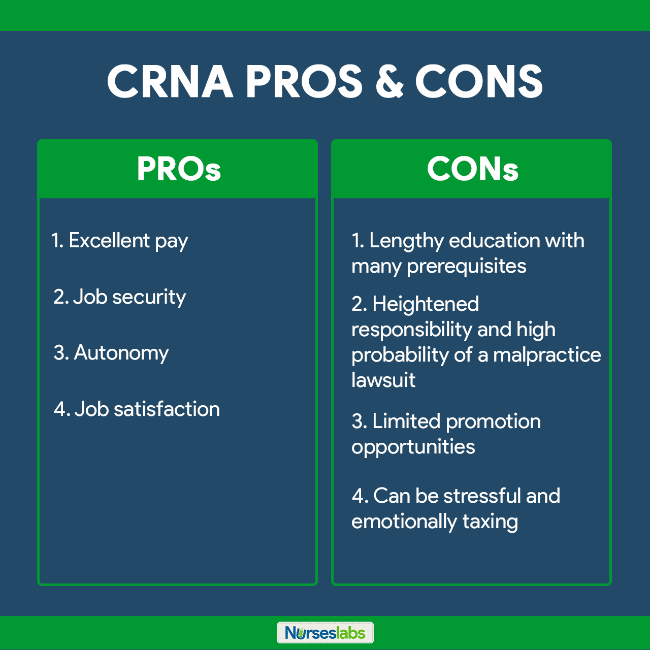 The Pros and Cons of CRNA