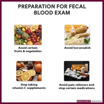 Preparation for fecal blood exam