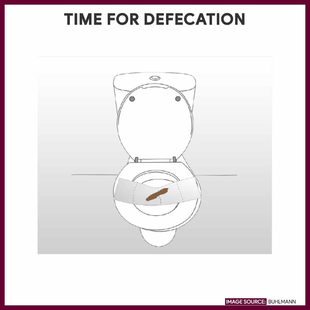Time for defecation