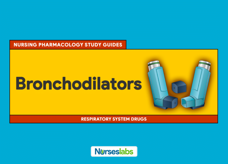 Bronchodilators Nursing Pharmacology