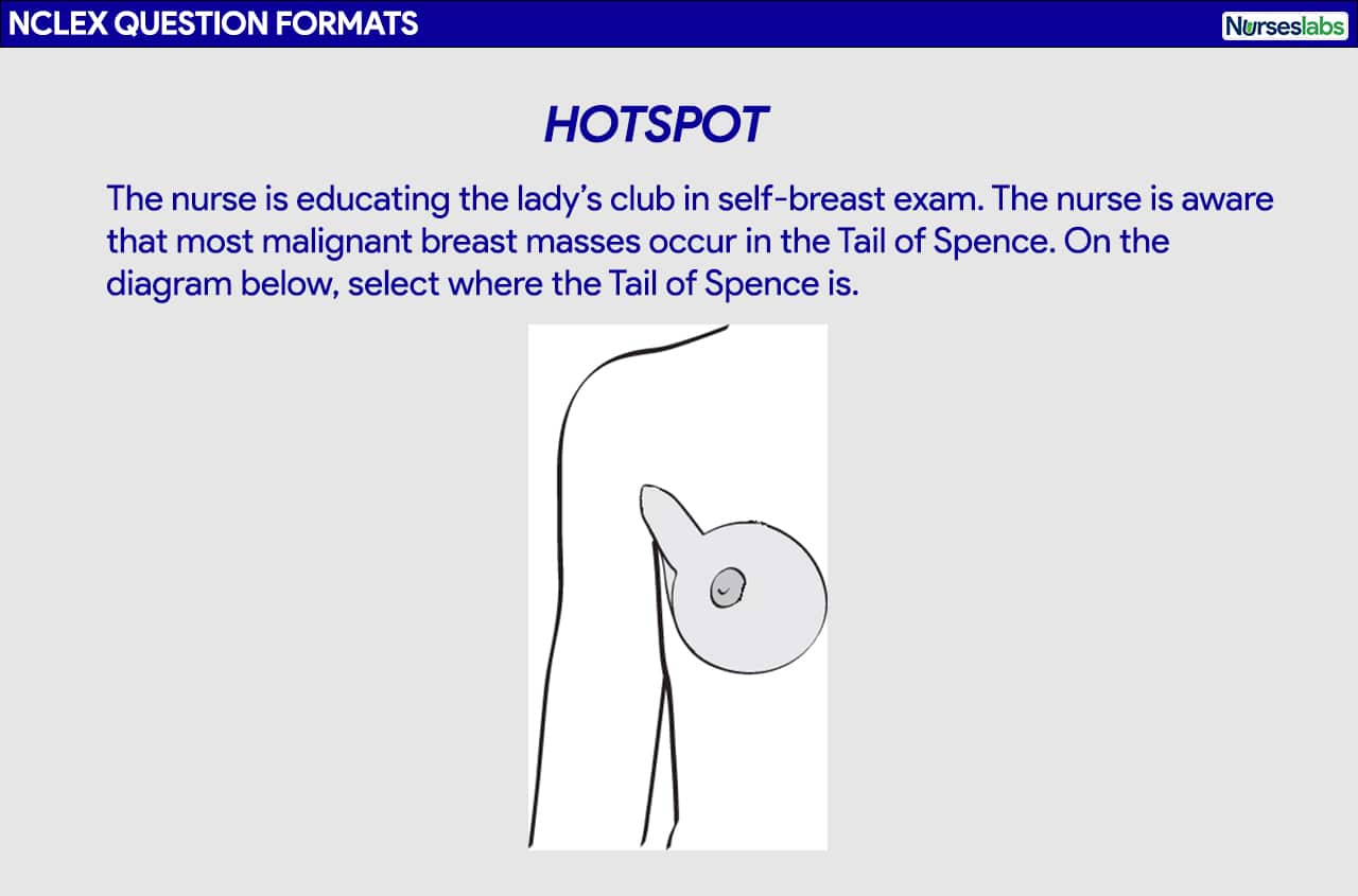 Hotspot Alternate Question Format for the NCLEX