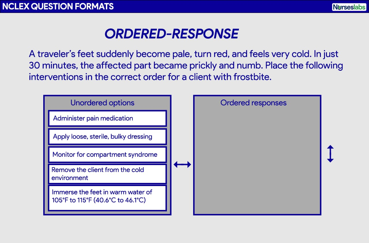 Ordered-response question format for the NCLEX