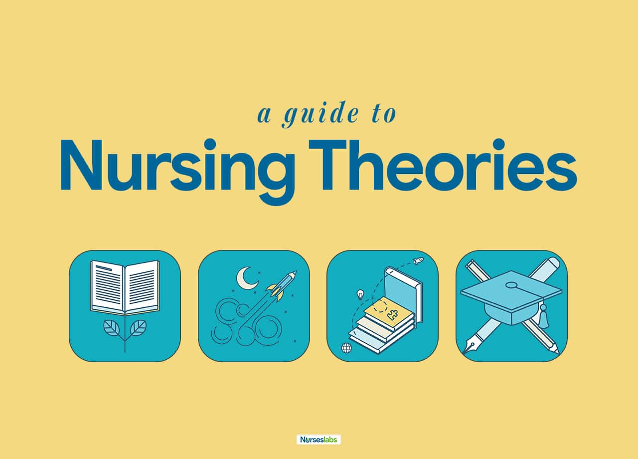 Nursing Theories Guide