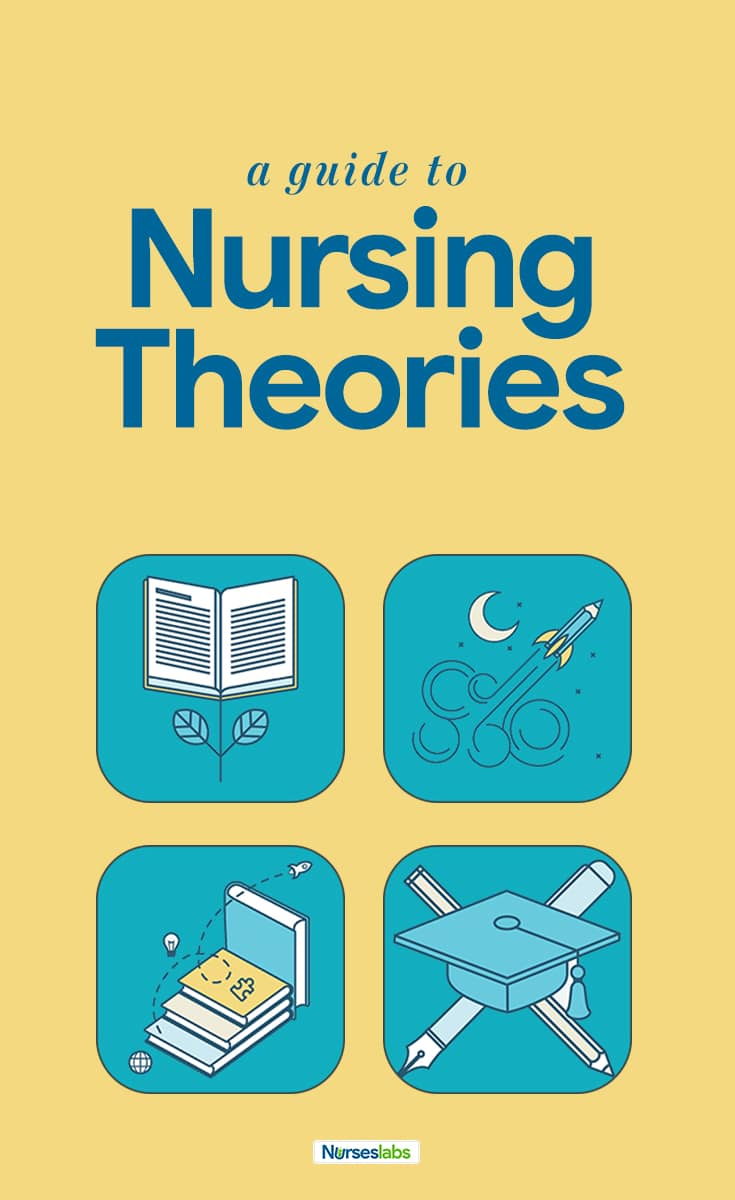 Nursing Theories Guide - FB