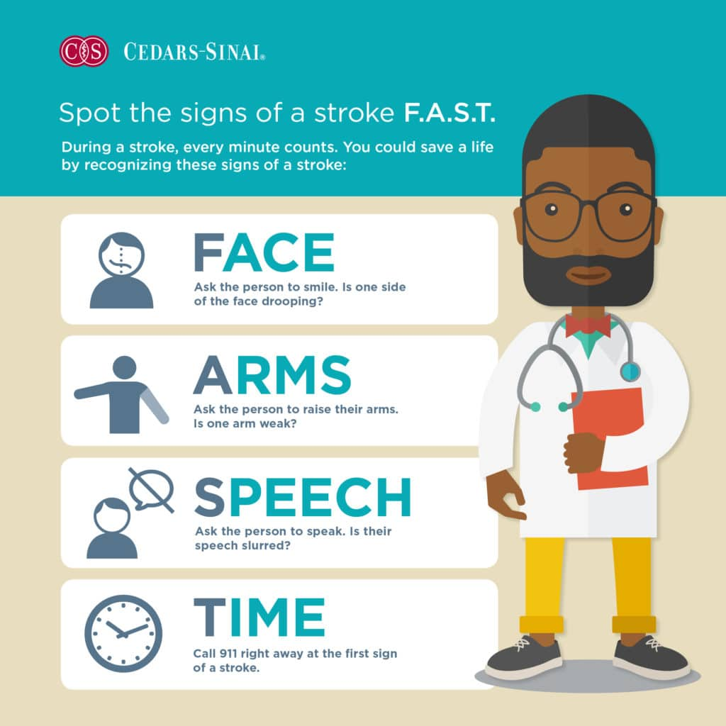 FAST Mnemonic During Stroke