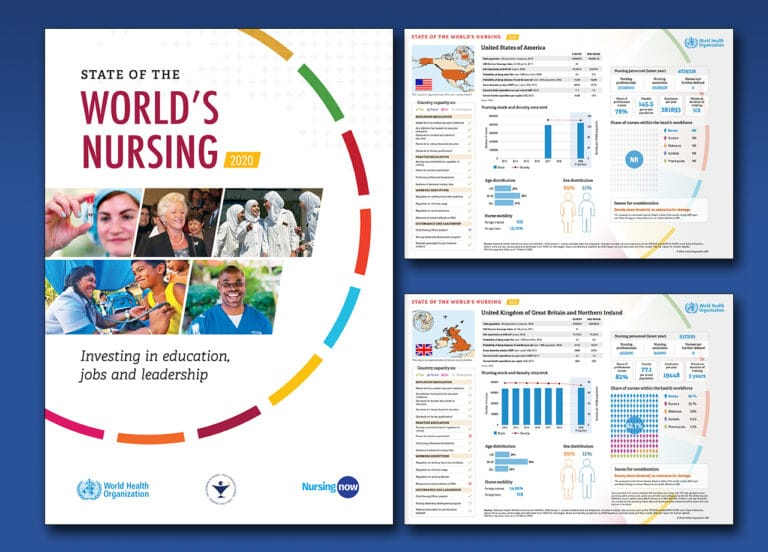 Policy makers forewarned in State of the World's Nursing Report