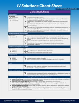 Colloid IV Fluids and Solutions Cheat Sheet