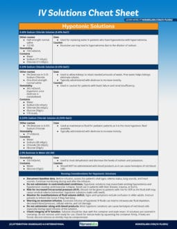 Hypotonic IV Fluids and Solutions Cheat Sheet