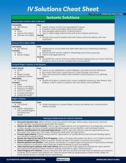 Isotonic Solutions –IV Fluids Cheat Sheet_Nurseslabs